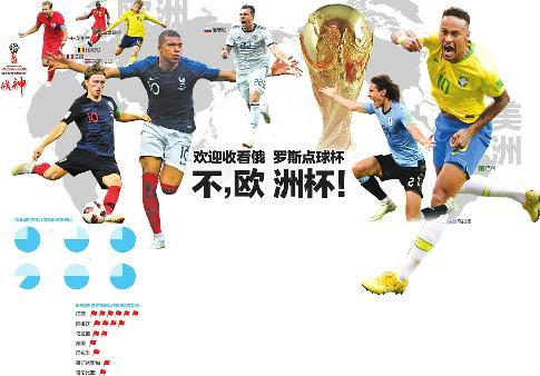 世界杯变欧洲杯怎么回事 为什么世界杯变欧洲杯?