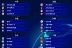 欧冠小组抽签揭晓具体情况 各组实力对比分析