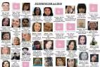 意142名女性遭杀是怎么回事 她们遇害的原因是什么