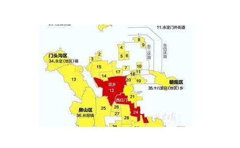 北京已有39个中风险地区 都有哪39个?