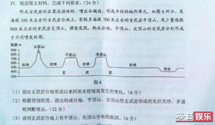 刘昊然:和我一起去爬平顶山吗 这到底是什么梗?